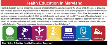Maryland Health Education at a Glance