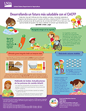 Growing a healthy Future with CACFP in Spanish